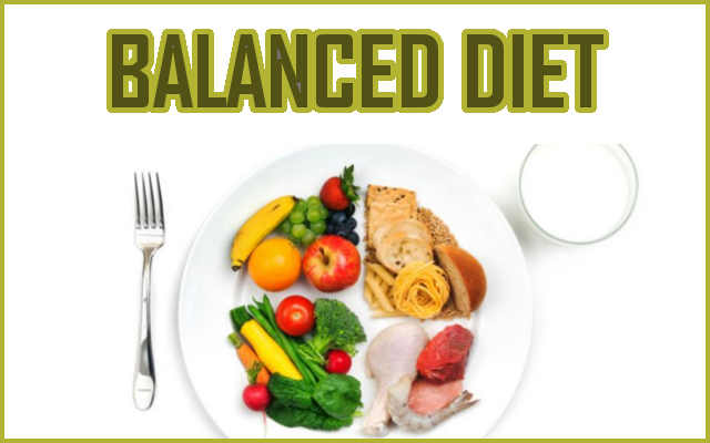 Balanced Diet for Weight Loss - FitnessMonster.net