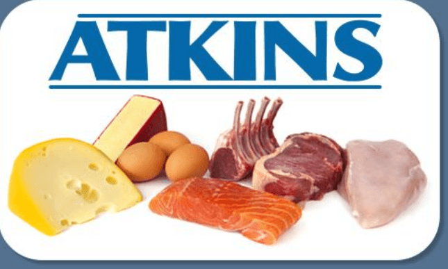 Weight Loss with Atkins Diet