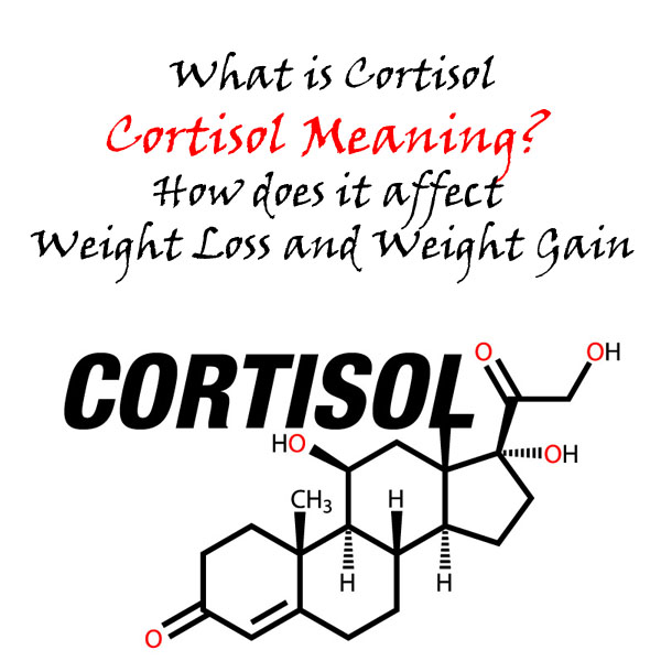 What is Cortisol - Cortisol Meaning and how does it affect Weight Loss and Weight Gain
